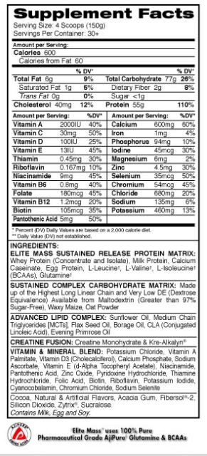 Dymatize Elite Whey Gourmet Supplement Facts