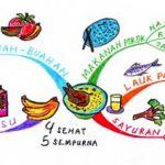 Memahami Nutrisi