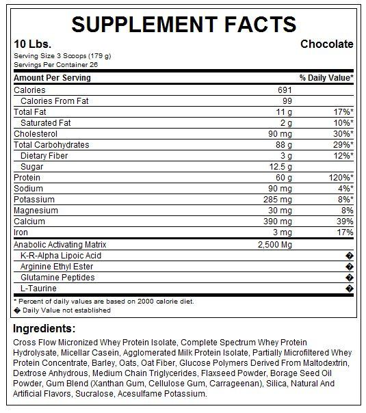 Nutrabolics IsoBolic Supplement Facts