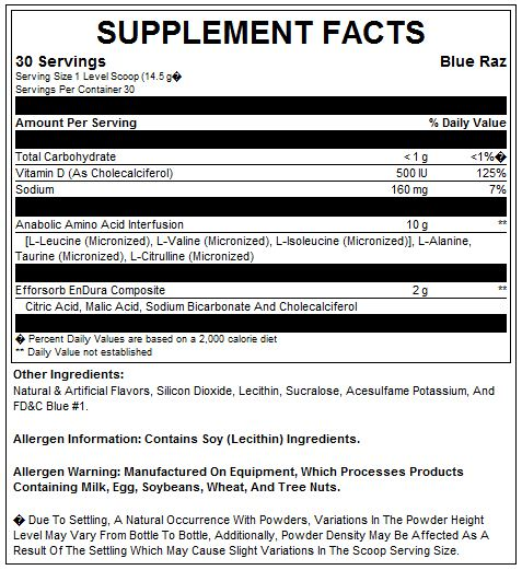 BSN Amino X Supplement Facts