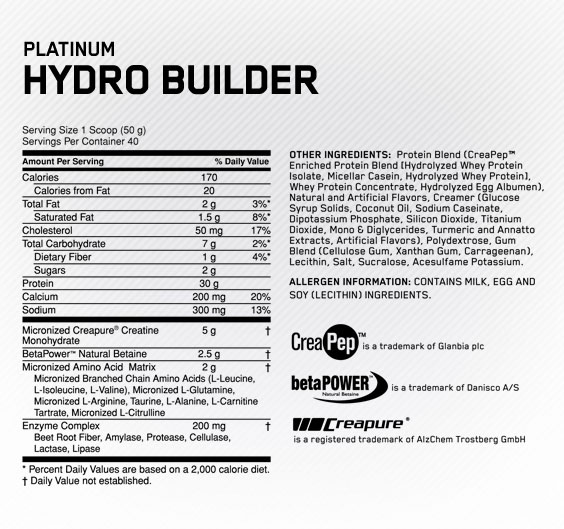 Optimum Nutrition Whey Performance Supplement Facts