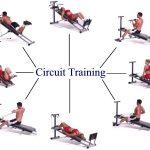 Apa Itu Circuit Training
