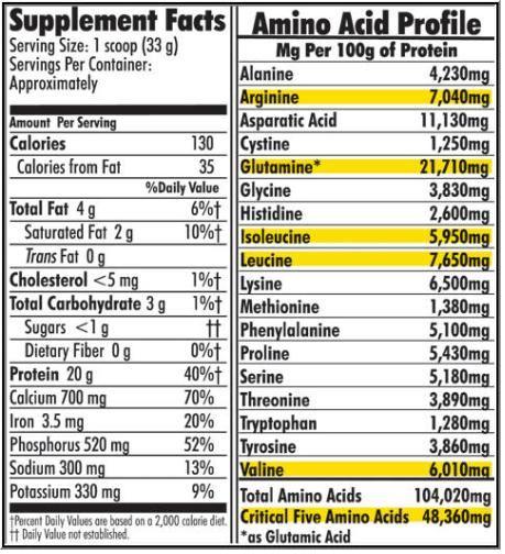 MHP Probolic-SR Supplement Facts