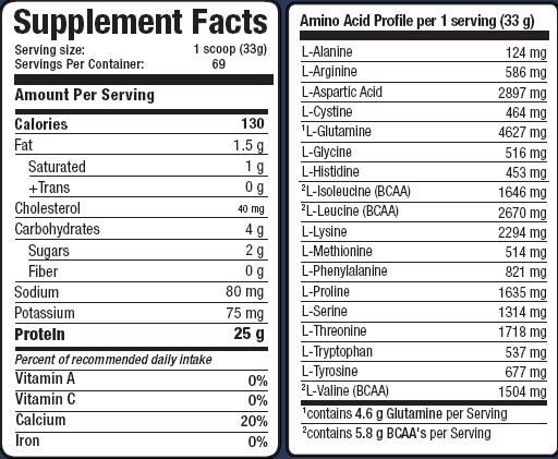 AllMaxx All Whey Protein Supplement Facts