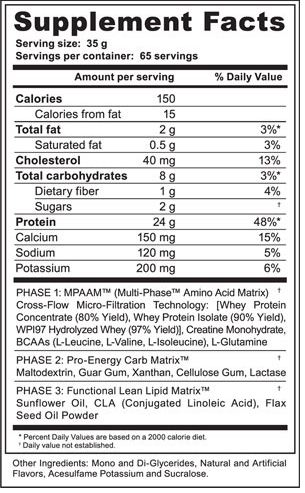 4D Nutrition Whey Phase Supplement Facts