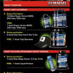 Promo Suplemen Dymatize September 2013