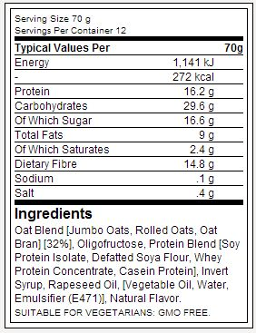 Grenade Protein Bar Flapjack Supplement Facts