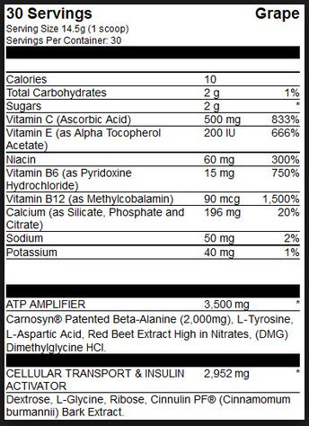 MusclePharm CLA Core Supplement Facts