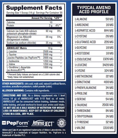 Gaspari Aminolast Supplement Facts