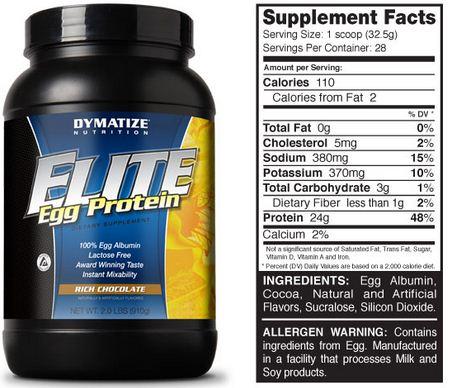 Dymatize Elite Egg Supplement Facts