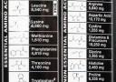 Dymatize Elite XT Amino Acids