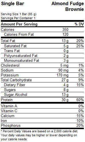 ISS Oh Yeah Protein Bar Supplement Facts