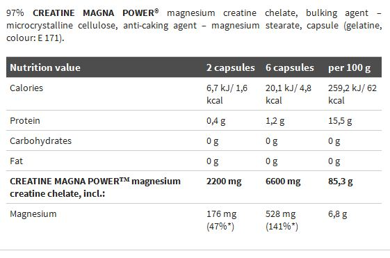 Olimp Creatine Magna Power Supplement Facts