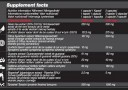 Olimp Thermo Speed Extreme Nutrition Facts