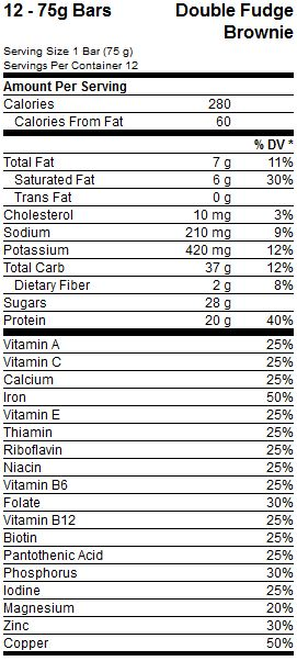 Promax Protein Bar Supplement Facts