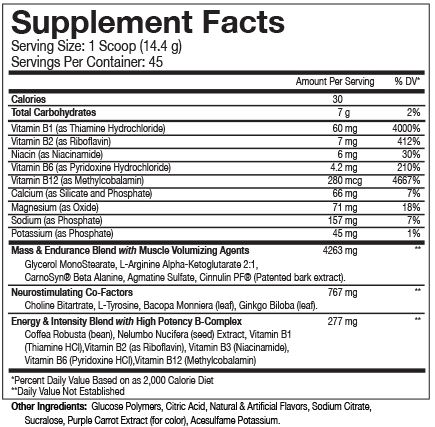 BEAST MODE Supplement Facts