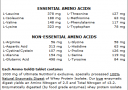 amino gold nutrition facts