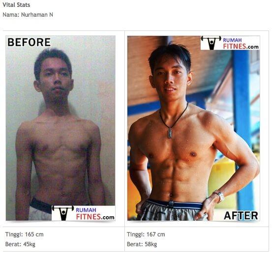 Body Transformation Kurus Berotot