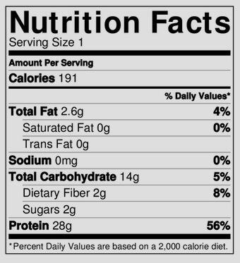 Resep Diet Jus Whey Protein & Roti Gandum