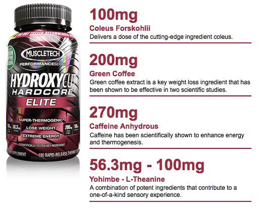 Jual Hydroxycut Hardcore Elite