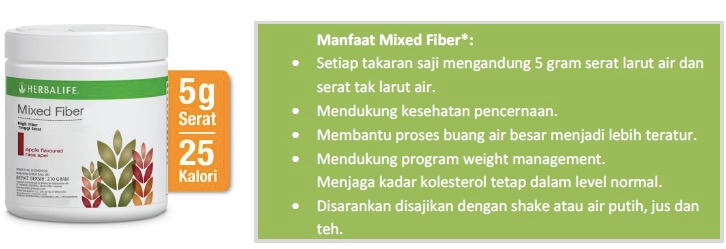 Manfaat Herbalife Mix Fiber
