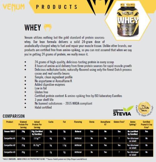 Venum Whey Protein Murah
